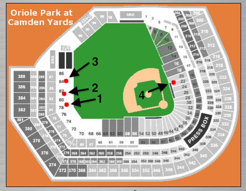 Oriole Park ball snag locations 42011